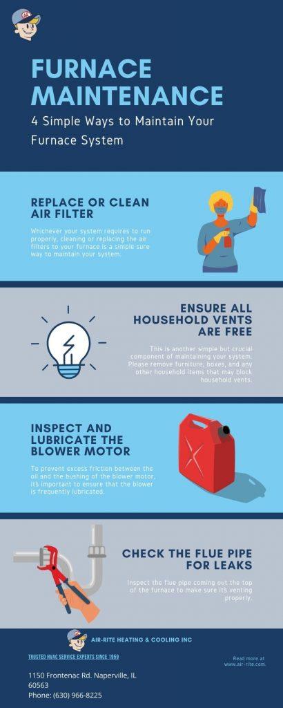 Furnace-Maintenance-infographic-air-rite