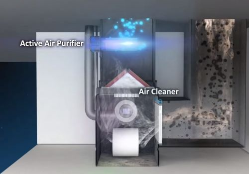 OXY 4 air purifier process